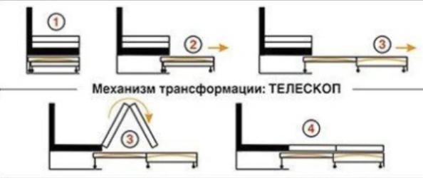 Диван кровать Пи-Пи